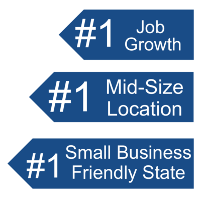 Reno was voted #1 City for Job Growth. Reno, Nevada voted #1 for Great Mid-Size Location. Reno, Nevada voted #1 for Small Business Friendly State.